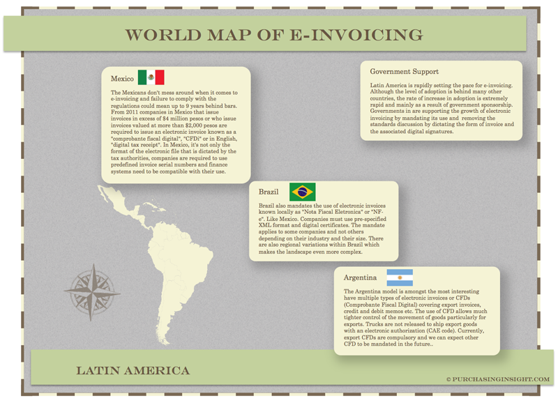 World map of e-invoicing Latin America
